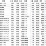 『2/28 アイランド秋葉原 よしき』の画像