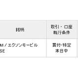 『【XOM】予告通りエクソン・モービルを15万円分買い増したよ』の画像