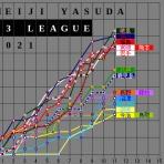 Jリーグ勝ち点グラフ