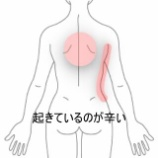 『起きているのが辛い背中の痛み 室蘭登別すのさき鍼灸整骨院 症例報告』の画像