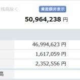 『【運用状況】2018年2月末の資産総額は5096万円でした!』の画像