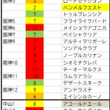 『2月29日インサイダー情報・結果』の画像