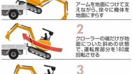 【高松】裏技を使ってショベルカーをトラックから降ろした男性、バランスを崩して死亡