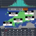 世界(地域/岡山)に目を向けグローバル 366  岡山県を中心にグローカル GPS APS