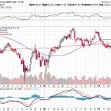 『【XOM】エクソン、シェールオイル強化に200億ドル投資!』の画像
