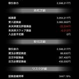 『2019年11月4日週(15週目)のマネーパートナーズ300万連続予約注文での利益は4,069円でした。』の画像