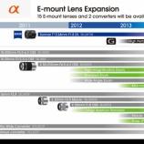 『ソニー NEX Eマウントレンズの2012年新ロードマップを発表』の画像
