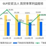 『GLP投資法人・第17期(2020年8月期)決算・一口当たり分配金は2,831円』の画像