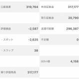 『2019年10月21日週のトラッキングトレードの利益は1,486円でした。』の画像