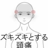 『頭痛の症例報告です。』の画像