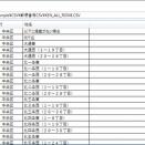 CSVファイルを読み込みDataGridに表示する(VB)