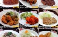 【画像】トヨタの食堂の食事wwwwwwwwwwwwww