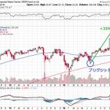 『金融株調整局面も利上げ局面では「買い」だ!』の画像
