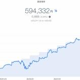 『【資産運用】2020年10月3週目!THEO+docomoの資産運用状況は594,332円でした。』の画像
