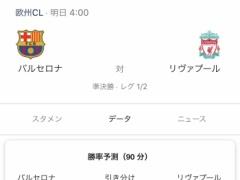 CL準決勝「バルセロナvs リバプール」スコア予想!