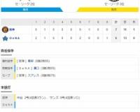 セ・リーグ DB6-7T[8/12] 木浪近本反撃打!中谷逆転弾!サンズも1発!阪神打撃戦制す!!