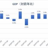 『日本経済リセッション入り こうして格差は拡大していく』の画像