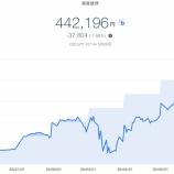 『【資産運用】2020年5月5週目!THEO+docomoの資産運用状況は-37,804円 (-7.88%)でした』の画像