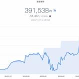 『【資産運用】2020年5月3週目!THEO+docomoの資産運用状況は-58,462円 (-12.99%)でした』の画像
