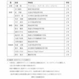 『【けやき坂46】脅威的快挙!影山優佳が『日本倫理・哲学グランプリ』銅賞を受賞!!!』の画像