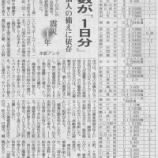 『災害対策 戸田市の備蓄食料は2日分 県内市町村の半数は1日分の中で』の画像