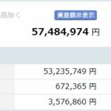 『【運用状況】2018年7月末の資産総額は5748万円でした!』の画像