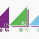 『超速報!!!坂道運営から重大発表!!!!!!』の画像