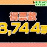 """『そこかよwww『ノギザカスキッツ』キャラデミー賞 """"まさかのキャラクター""""が第一位に!!!!!!』の画像"""