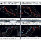 『ボリ平ドラゴン式の新しい使い方(比較チャート)』の画像