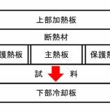 『定常法とその規格について①』の画像