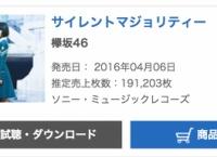 欅坂46「サイレントマジョリティー」初日売上19万枚