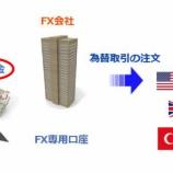 『FXの元祖、[外貨預金]がいまだに流通している理由』の画像