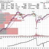 『パッシブ投資は資本主義を破滅させるのか』の画像