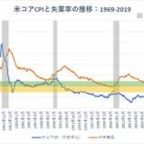『FRB「利上げも利下げも必要ない」政策金利の据え置きはさらなる景気拡大と株高を示唆』の画像