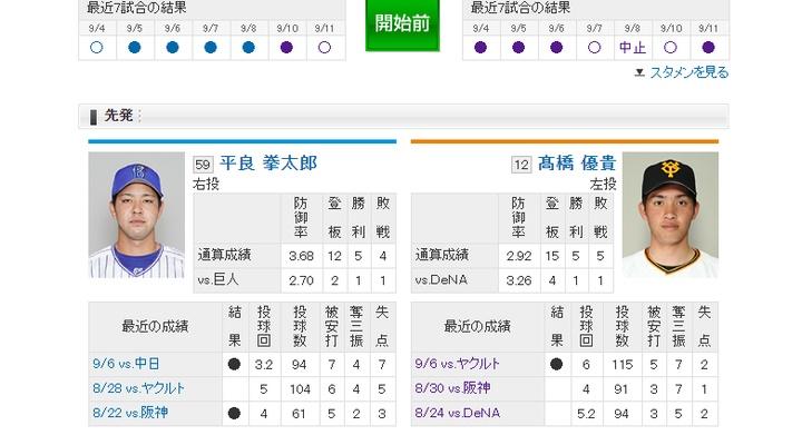 【 巨人実況!】vs DeNA![9/12]  先発は高橋優貴!捕手は小林!
