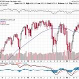 『【恐怖】VIX指数が急騰!投資家心理はガクブル!!』の画像