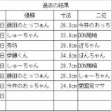 『【お知らせ】第8回今井工作所ドデカアメゴ釣り大会』の画像