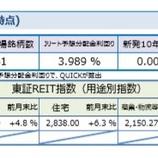 『しんきんアセットマネジメントJ-REITマーケットレポート2019年1月』の画像