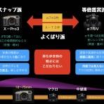 abeshi's snapshots V3.5 / FUJIFILM X-Pro3/X-T30 + SONY α7RIV