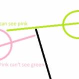 『【CLG vs FW】ワードバグそれとも角度の問題?』の画像