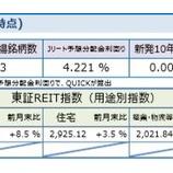 『しんきんアセットマネジメントJ-REITマーケットレポート2020年5月』の画像