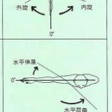 『バックドライブにおける肘の固定の2つの解釈に潜む正解と誤解』の画像