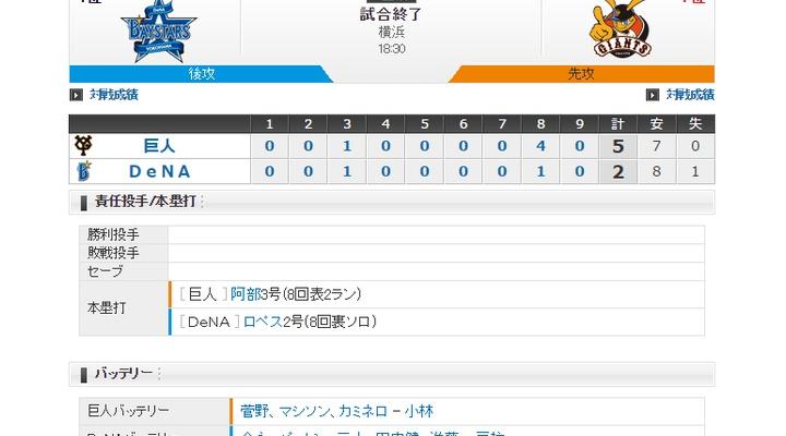 【 巨人vsDeNA 】試合終了!先発・菅野7回1失点!阿部の第3号!坂本・立岡がタイムリー!5-2で開幕4連勝!