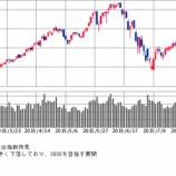 『【中国株】 30日の上海株、終値は反落2.2%安 残り15分で急落』の画像