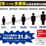 『【地獄】ヘル朝鮮、韓国の青年失業率が最悪レベルでバイトすらない事態に。』の画像