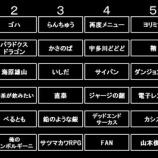 『第16回大喜利天下一武道会 本選組合せ・出場者プロフィール』の画像