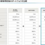 『CREロジスティクスファンド投資法人・スポンサーから大阪交野の物流施設を取得』の画像