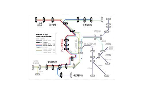 湘南新宿ラインとかいうどこに停まるのかよくわからない電車wwwwのサムネイル画像