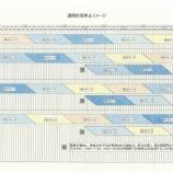 『計画停電の予定表』の画像