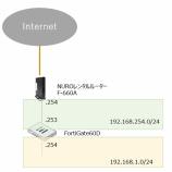 『『NURO光』F660Aのルーティング設定』の画像